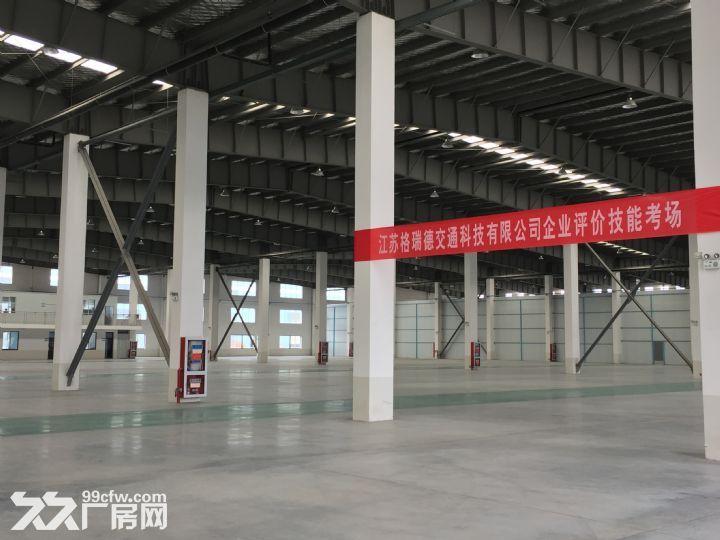 工业厂房招租信息发布-图(4)