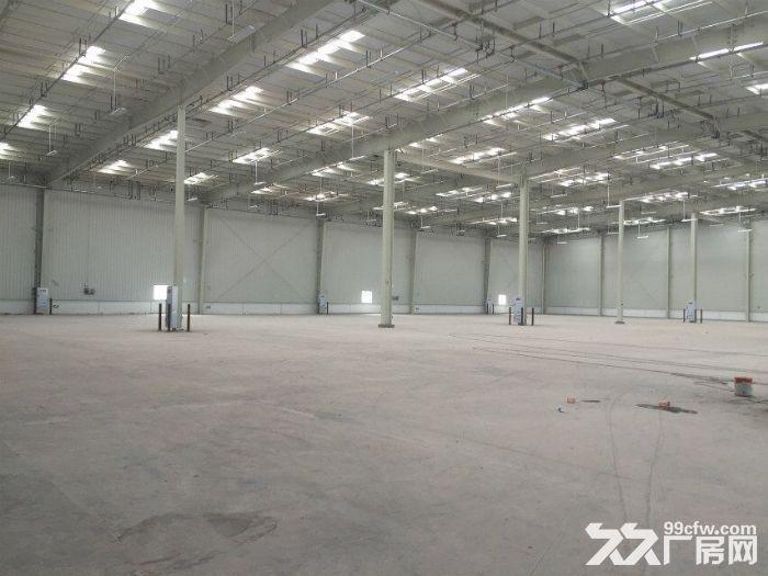 重庆地区厂房,仓库出租、代理招商-图(3)