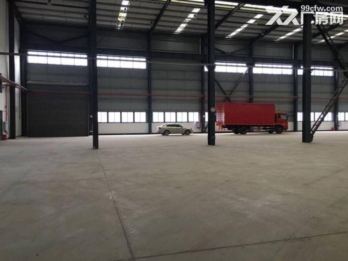 重庆地区厂房,仓库出租、代理招商-图(4)