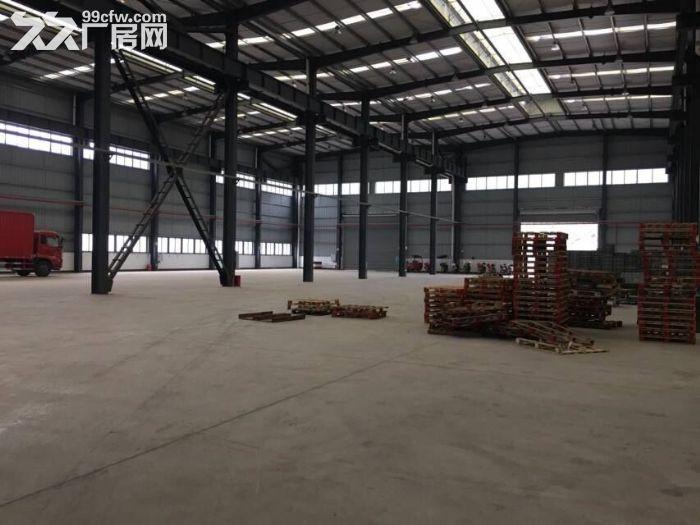 重庆地区厂房,仓库出租、代理招商-图(6)
