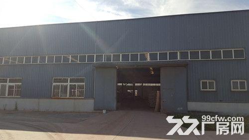 出去天津武清开发区7725平标准厂房、可注册环评-图(1)