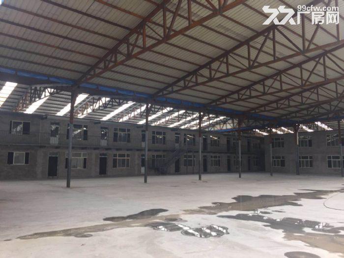 东丽区外环线津汉桥500米处优质厂房出租-图(1)
