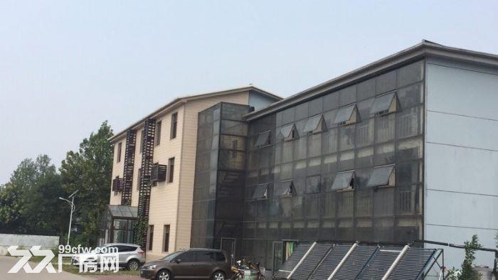 北京市印刷产业园库房出租(位于京平高速北务镇出口)-图(4)
