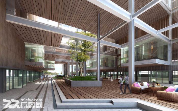 创新型园区,对外招商150到1200方,园区配套齐-图(6)