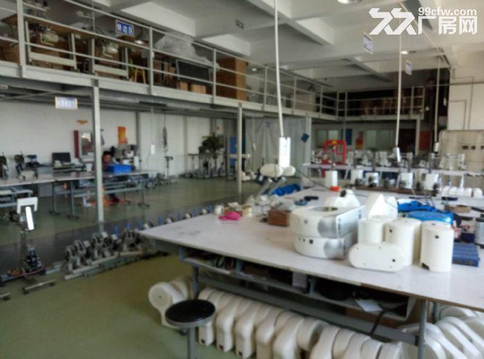出售通州马桥联东U谷优质厂房-图(1)