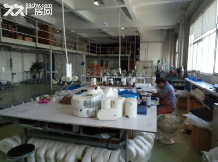 出售通州马桥联东U谷优质厂房-图(2)