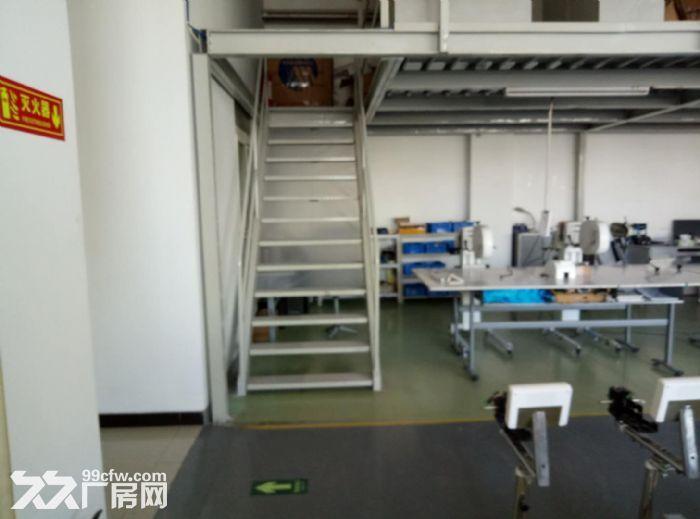 出售通州马桥联东U谷优质厂房-图(3)