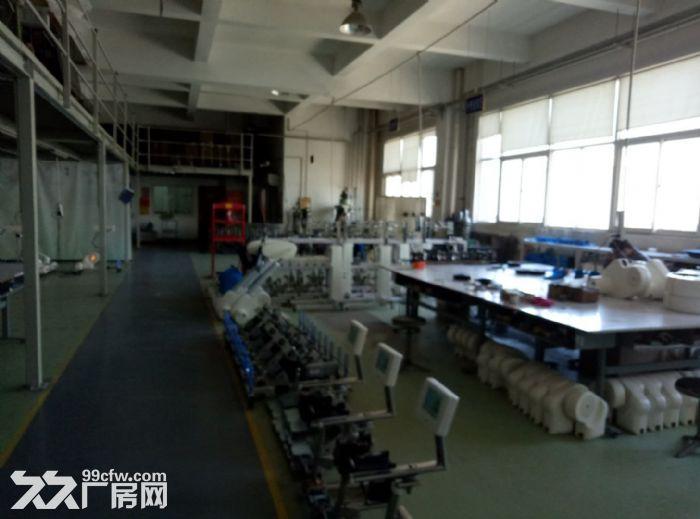 出售通州马桥联东U谷优质厂房-图(5)