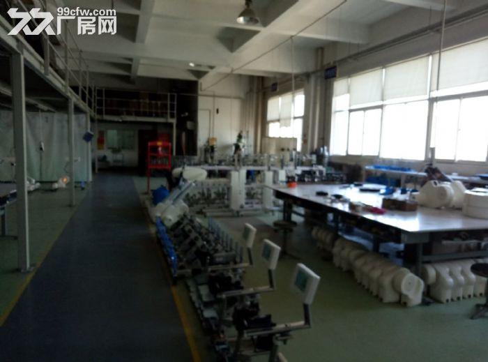 出售通州区马驹桥金桥科技产业基地联东厂房-图(1)
