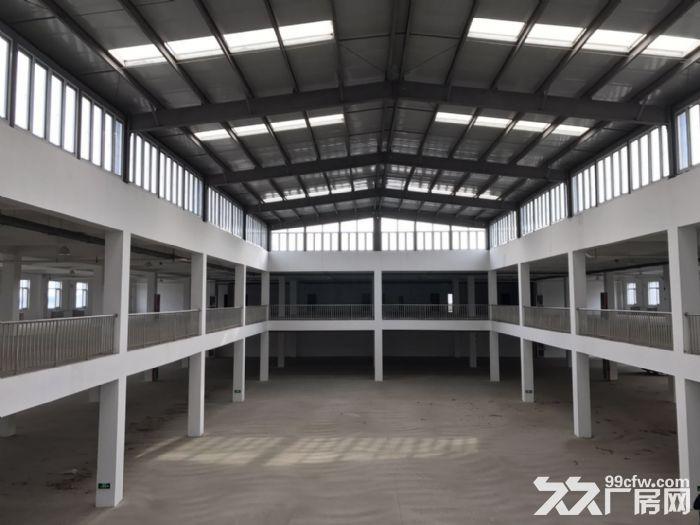 9500平米独院研发楼手续齐全1.2元-图(4)