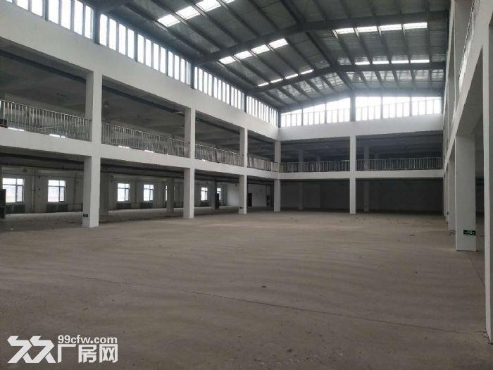 9500平米独院研发楼手续齐全1.2元-图(7)