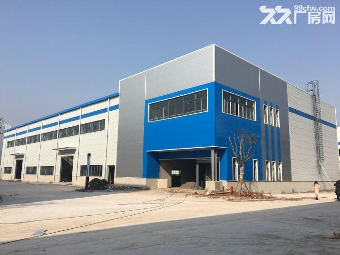 【英业达旁,11.5米单层钢构厂房1000−5000㎡租售】-图(1)