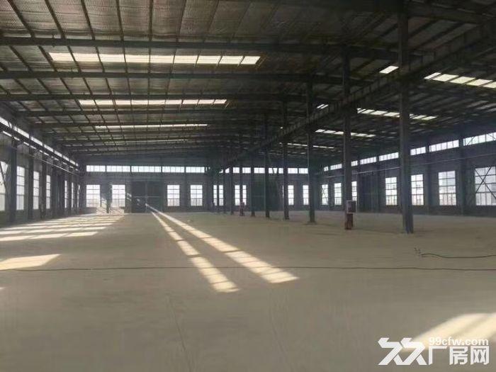 沧州经济技术开发区厂房仓库出租-图(1)