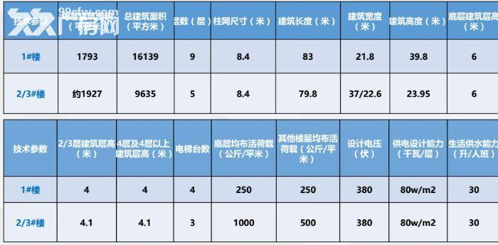 闵行漕河泾园区新建标准研发生产厂房1000平出租-图(3)