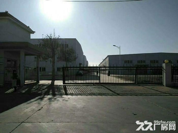 北辰区大张庄工业园18500平厂房-图(1)