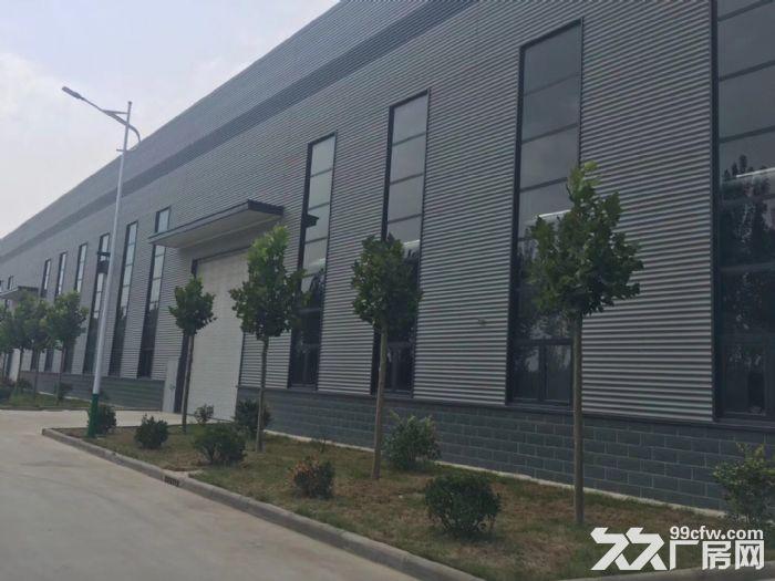 沧州正规标准化厂房出租-图(1)