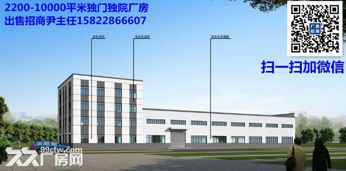 市级园区内可做环评50年800−2000平米厂房现房可贷款-图(8)