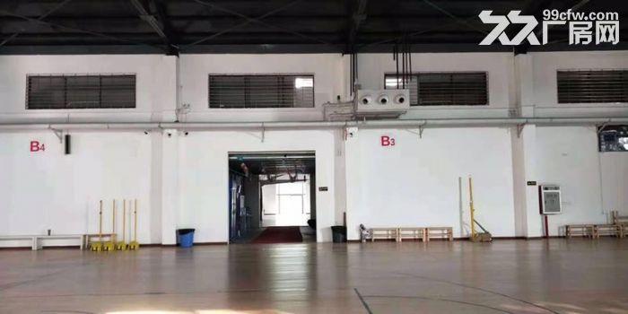 近地铁4号线,适合篮球场、羽毛球场、培训机构-图(2)