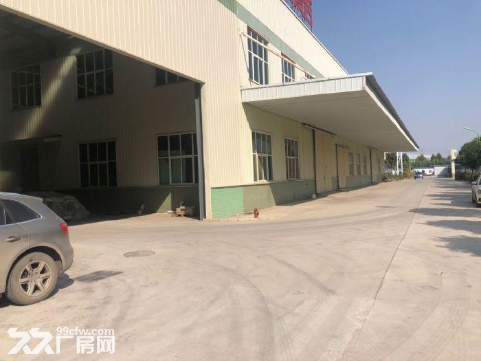 建安区尚集产业集聚区厂房出租-图(1)