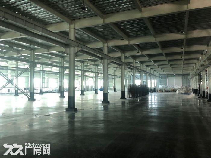 建安区尚集产业集聚区厂房出租-图(2)