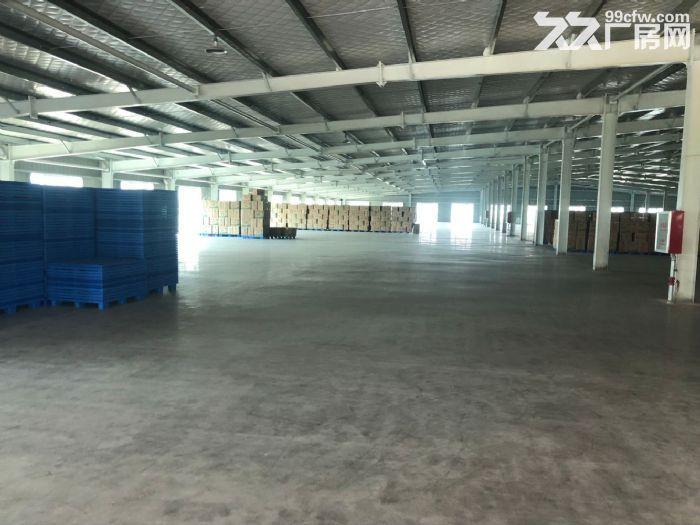 建安区尚集产业集聚区厂房出租-图(5)