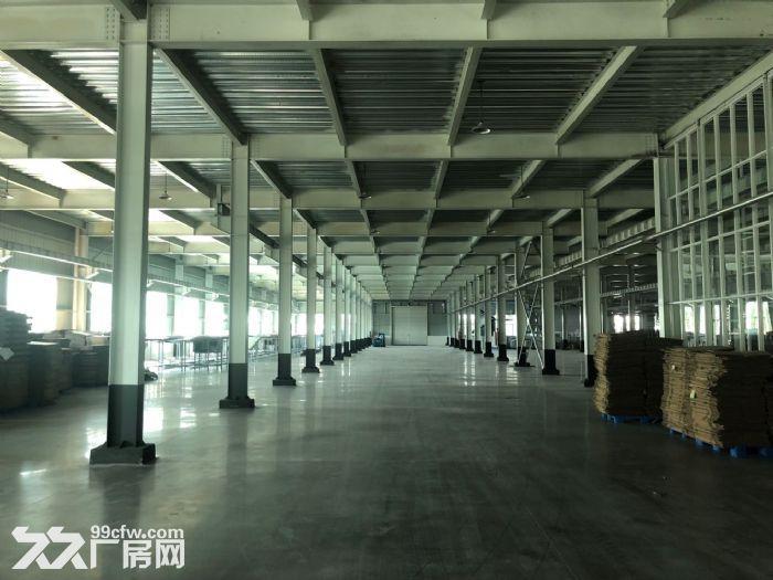 建安区尚集产业集聚区厂房出租-图(8)