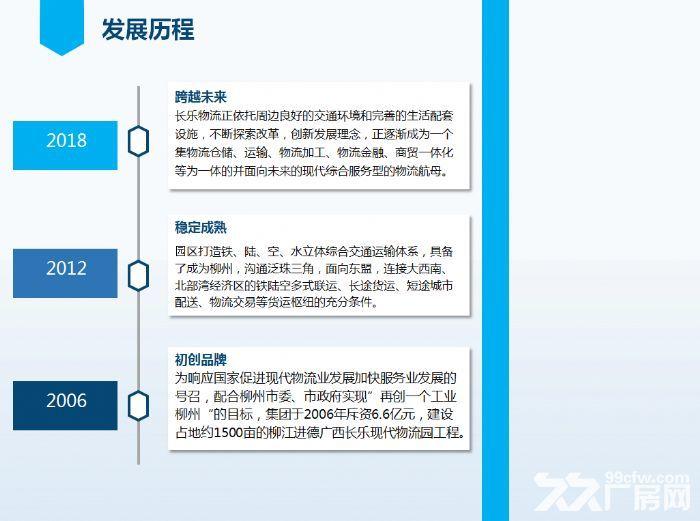 广西十大商贸项目之一长乐物流园二期物流钢材仓储招商-图(3)