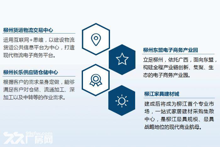 广西十大商贸项目之一长乐物流园二期物流钢材仓储招商-图(5)