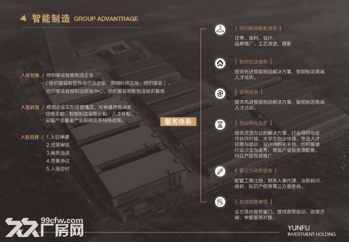 顾山镇百亩园区招商纺织服装智能制造产业园-图(6)