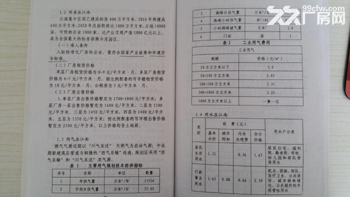 安徽江南集中区标准厂房对外招租政策优惠-图(1)