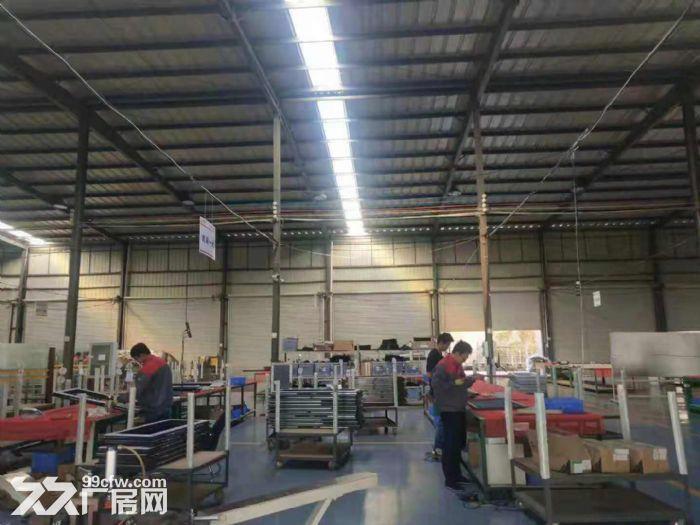 优质产权式标准仓储厂房出租-图(1)