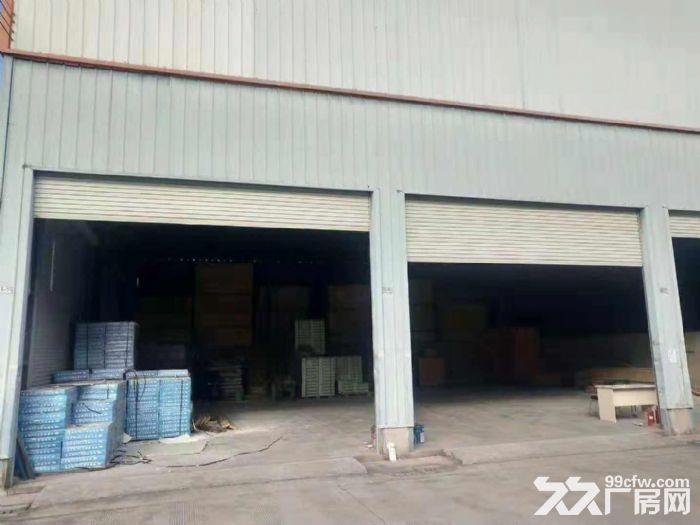 优质产权式标准仓储厂房出租-图(7)