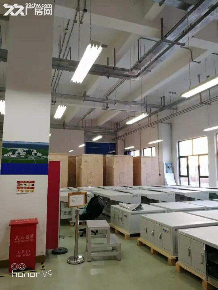 独栋办公研发楼8460平可分2000有宿舍亦庄奔驰大族企业湾-图(2)