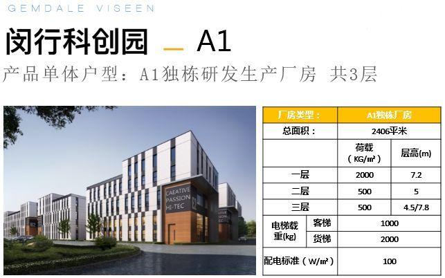 莘庄工业区,层高7.2米,全新高端科创园-图(1)