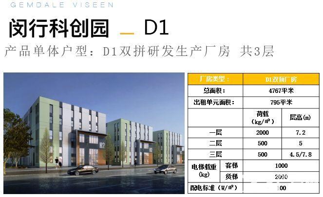 莘庄工业区,层高7.2米,全新高端科创园-图(3)