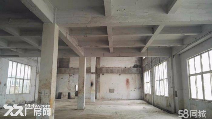 城阳皂户工业园内厂房出租-图(2)