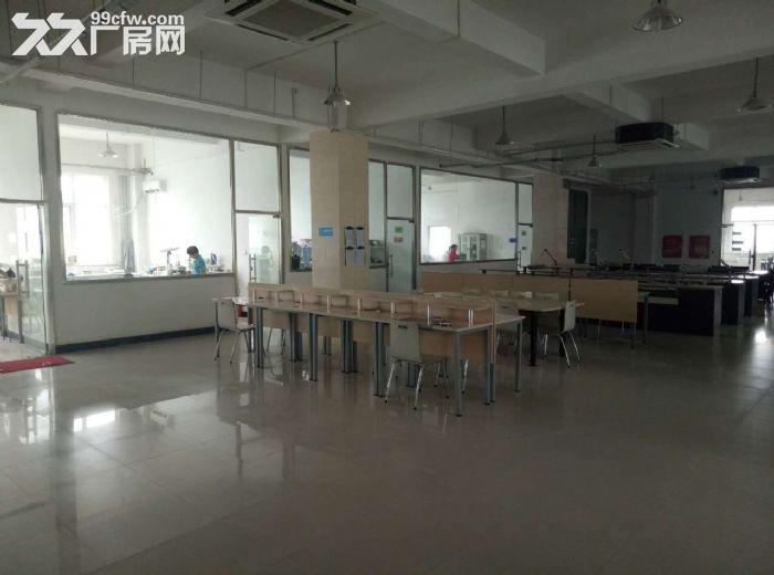 出租通州马驹桥联东园区写字楼-图(2)