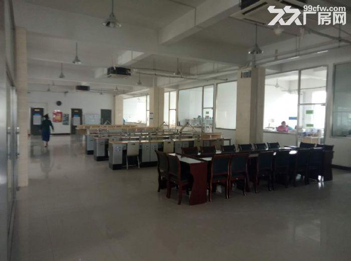 出租通州马驹桥联东园区写字楼-图(3)