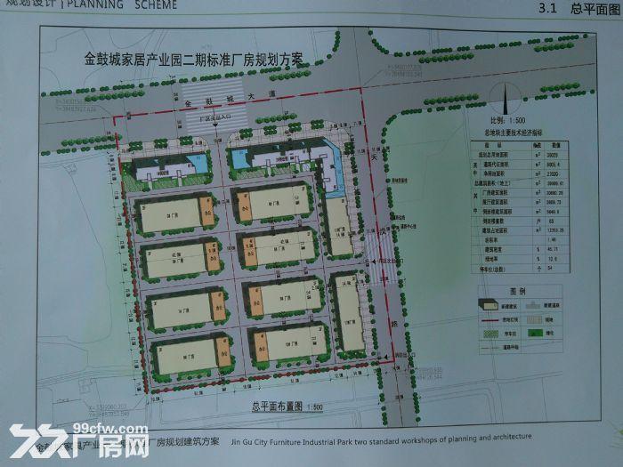 出售湖北汉川城北产业园标准厂房仓库40000方-图(6)