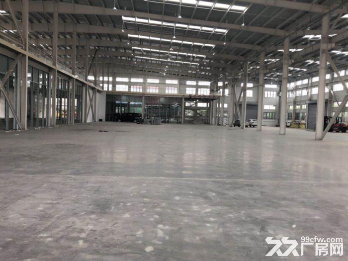 松江区泗泾镇柴火空间高新科技园厂房出租-图(6)