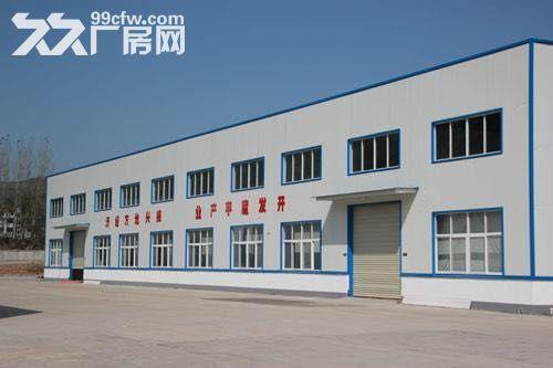 许昌市区厂房低价出租-图(1)