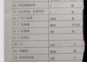 出售江苏省东台市G15附近48亩土地+15000平厂房及设备