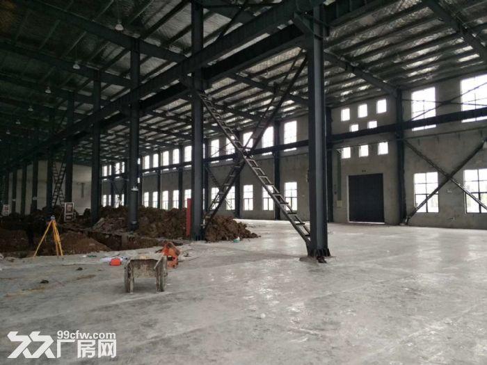 联东U谷·六安智造产业园高标准厂房出租-图(4)