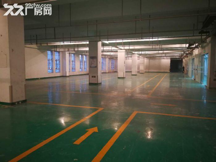 核心区地铁旁试验研发办公200到2000平配套齐全-图(3)
