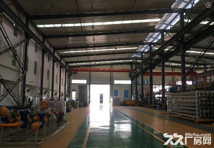 龙泉经开区1000至5000平米工业园标准厂房出租-图(5)
