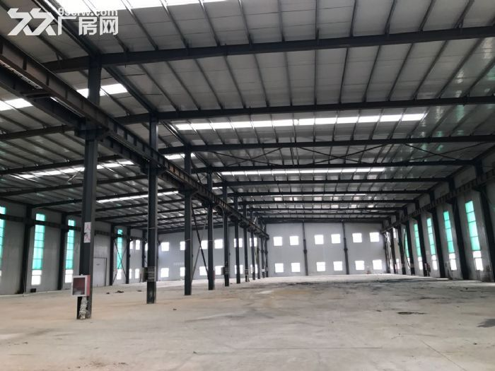 固安、永清、文安、霸州等区域土地、厂房均可承接北京产业转移-图(1)