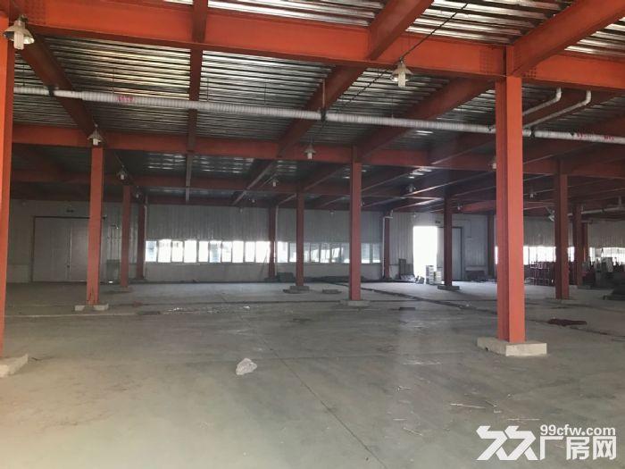 固安、永清、文安、霸州等区域土地、厂房均可承接北京产业转移-图(4)