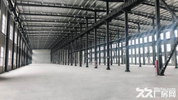 联东U谷·高标准厂房出租-图(6)