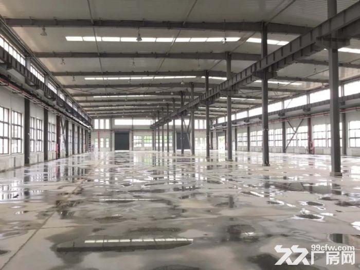蔡家坡百万平米标准化厂房(西安厂房)-图(1)