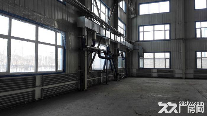 长春市绿园区模具工业园3000平,2000平,1000平厂房-图(3)